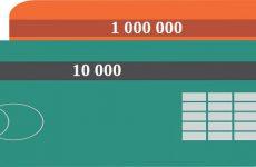 Как взять кредит в 100000 рублей, а отдать 10000